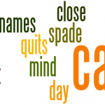 10 idioms with 'call'